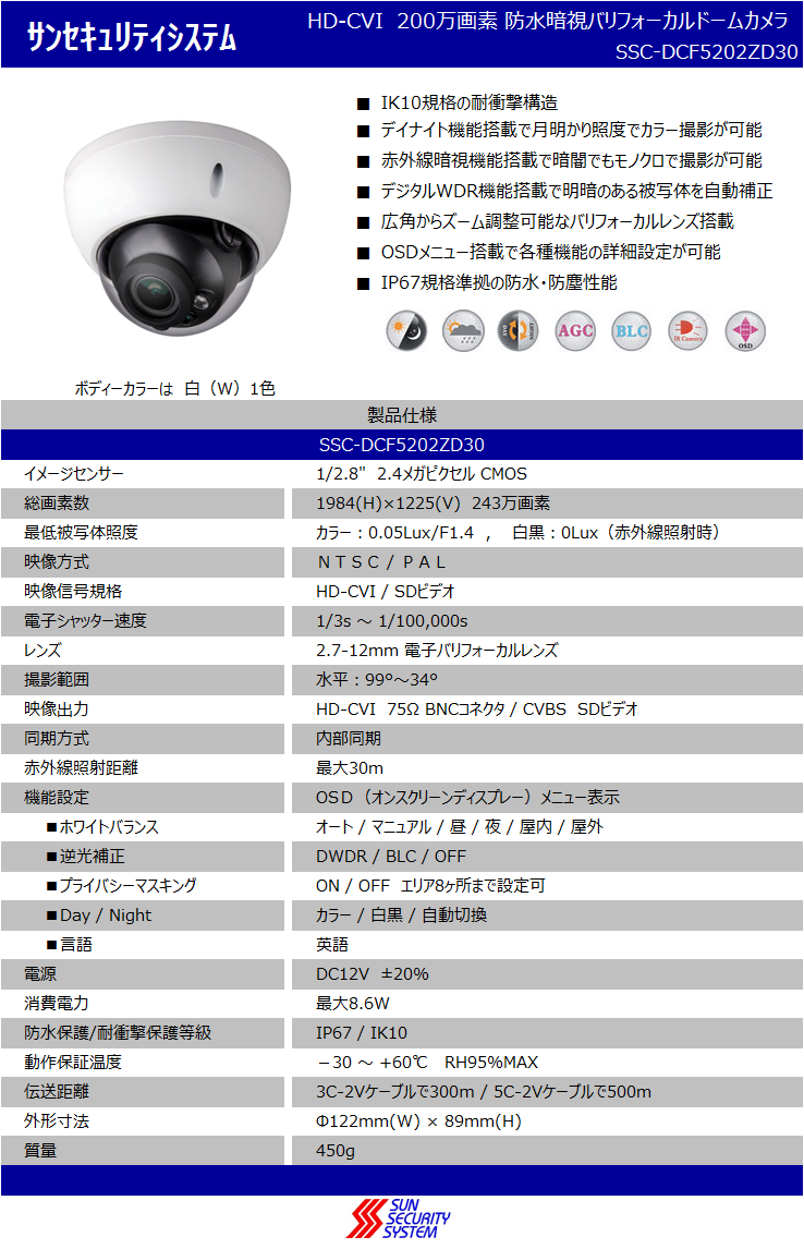 """サンセキュリティシステムHD-CVI  200万画素 防水暗視バリフォーカルドームカメラ SSC-DCF5202ZD30  ■IK10規格の耐衝撃構造 ■デイナイト機能搭載で月明かり照度でカラー撮影が可能 ■赤外線暗視機能搭載で暗闇でもモノクロで撮影が可能 ■デジタルWDR機能搭載で明暗のある被写体を自動補正 ■広角からズーム調整可能なバリフォーカルレンズ搭載 ■OSDメニュー搭載で各種機能の詳細設定が可能 ■IP67規格準拠の防水・防塵性能    ボディーカラーは  白(W)1色 製品仕様 SSC-DCF5202ZD30 イメージセンサー1/2.8""""  2.4メガピクセル CMOS 総画素数1984(H)×1225(V)  243万画素 最低被写体照度カラー:0.05Lux/F1.4 , 白黒:0Lux(赤外線照射時) 映像方式NTSC / PAL 映像信号規格HD-CVI / SDビデオ 電子シャッター速度1/3s ~ 1/100,000s レンズ2.7-12mm 電子バリフォーカルレンズ 撮影範囲水平:99°~34° 映像出力HD-CVI  75Ω BNCコネクタ / CVBS  SDビデオ 同期方式内部同期 赤外線照射距離最大30m 機能設定OSD(オンスクリーンディスプレー)メニュー表示 ■ホワイトバランスオート / マニュアル / 昼 / 夜 / 屋内 / 屋外 ■逆光補正DWDR / BLC / OFF ■プライバシーマスキングON / OFF  エリア8ヶ所まで設定可 ■Day / Nightカラー / 白黒 / 自動切換 ■言語英語 電源DC12V  ±20% 消費電力最大8.6W 防水保護/耐衝撃保護等級IP67 / IK10 動作保証温度-30 ~ +60℃   RH95%MAX 伝送距離3C-2Vケーブルで300m / 5C-2Vケーブルで500m 外形寸法Φ122mm(W) × 89mm(H) 質量450g"""